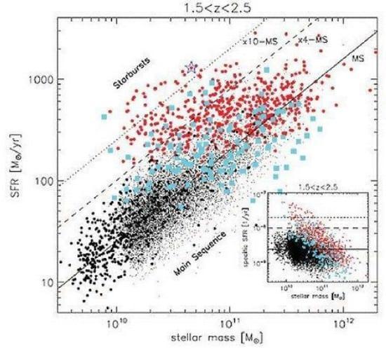 masse stellaire relation formation étoiles