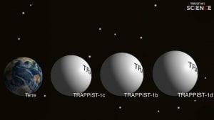 trappist 1b 1c 1d trappist-1 exoplanet comparison comparaison terre