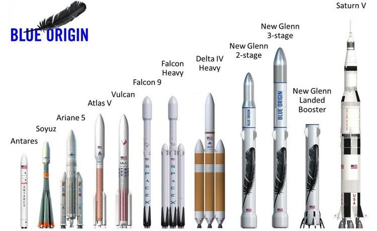 new glen blue origin fusée réutilisable