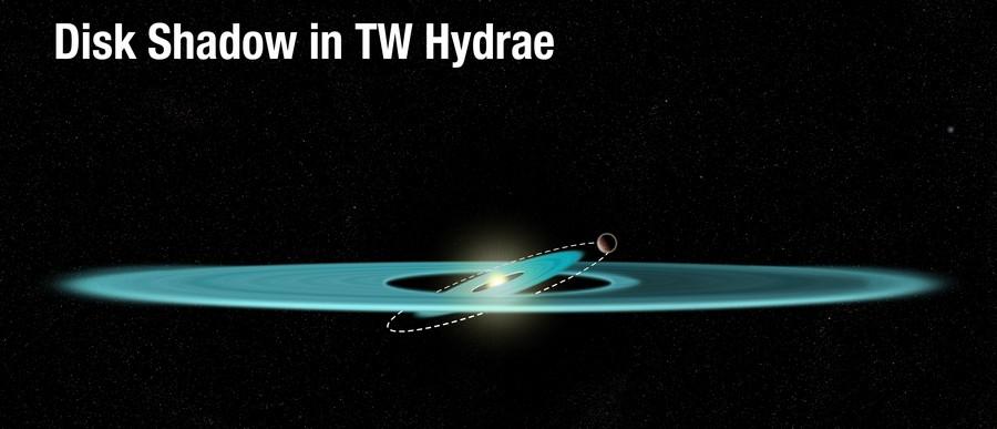 hubble telescope ombre sur disque étoile planete explications