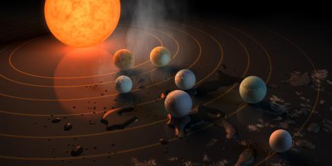 nasa systeme solaire trappist découverte planètes habitable