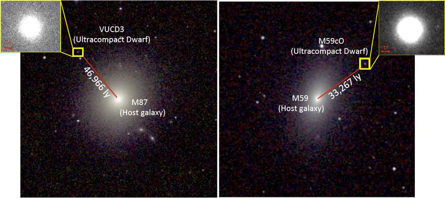 trou noir supermassif espace galaxie masse naine