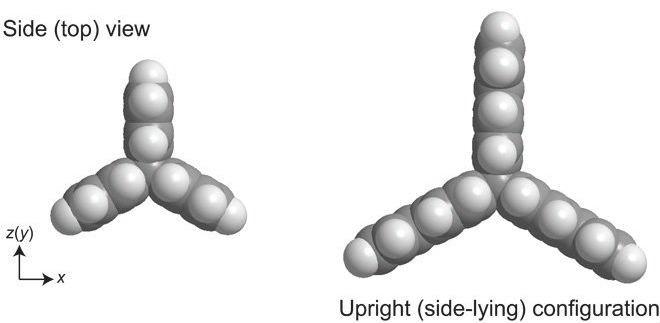 vue coté hydrogène atomes liaison