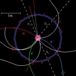 collision electron positron expérience belle