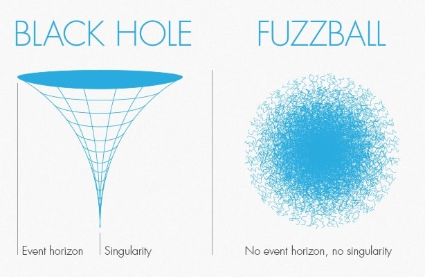 comparaison trou noir vs fuzzball