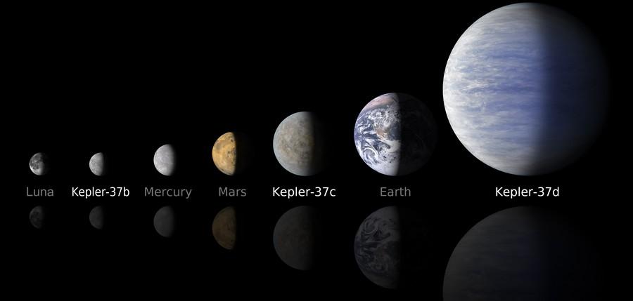 kepler par rapport a la lune