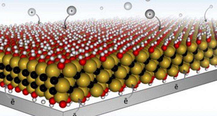 mxene superconducteur matériau nouveau nanotechnologie titre