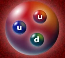 proton avec deux quarks