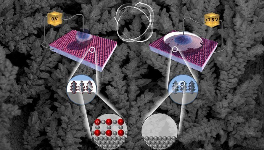 hydrophile, hydrophobe, matériau switch