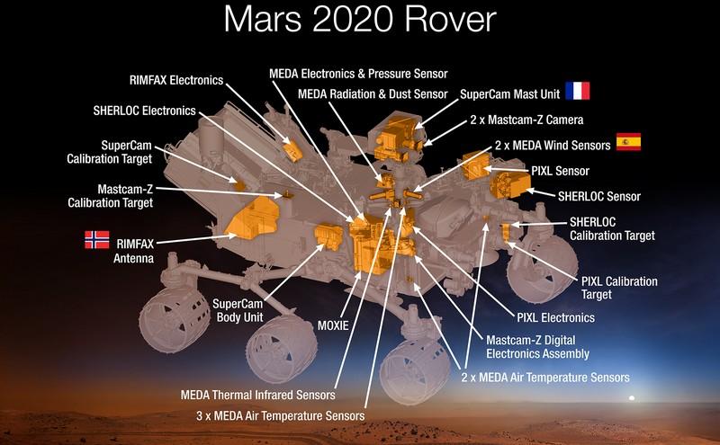 mars 2020 sonde rover nasa échantillons roche mars martiens