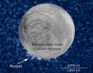 identification panaches europe geysers lune jupiter