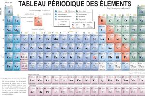 tableau_periodique-couleur