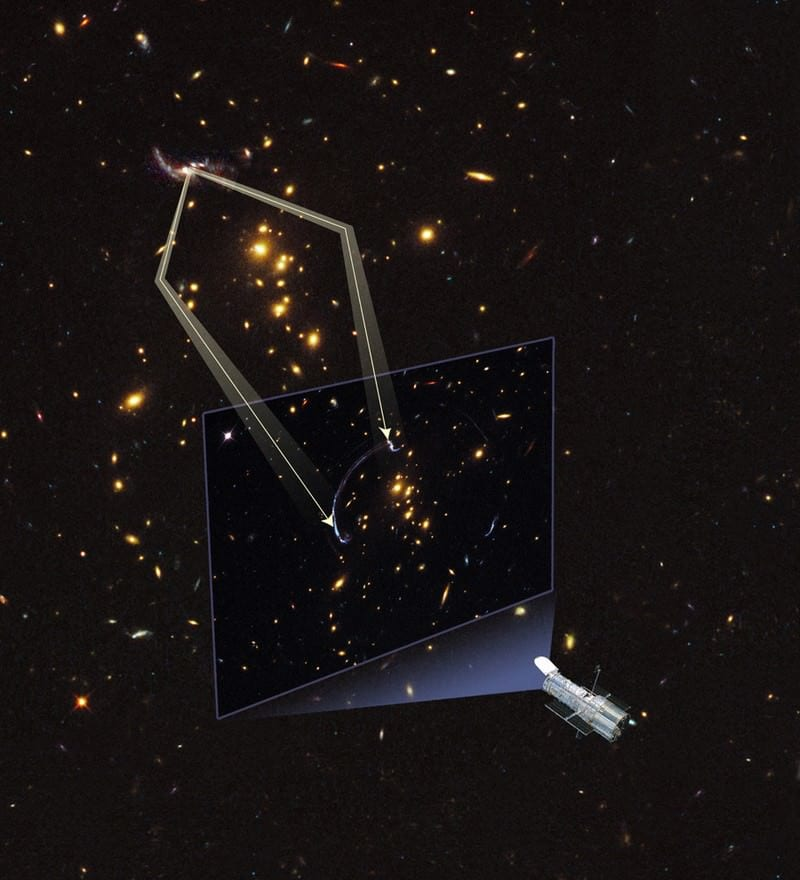 lentille gravitationnelle télescope naturel espace univers gravité déformation lumière galaxies lointaines