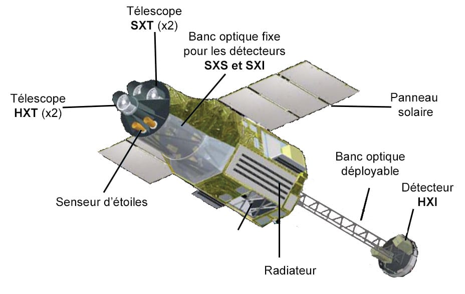 satellite télescope trous noirs astro-h rayons x rayons gamma
