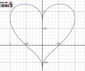 coeur équation saint-valentin calculette calculatrice graphique