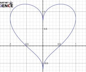 coeur équation saint-valentin calculette calculatrice graphique