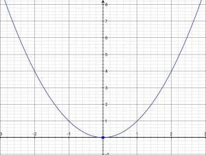 coeur calculatrice graphique trust my science équation