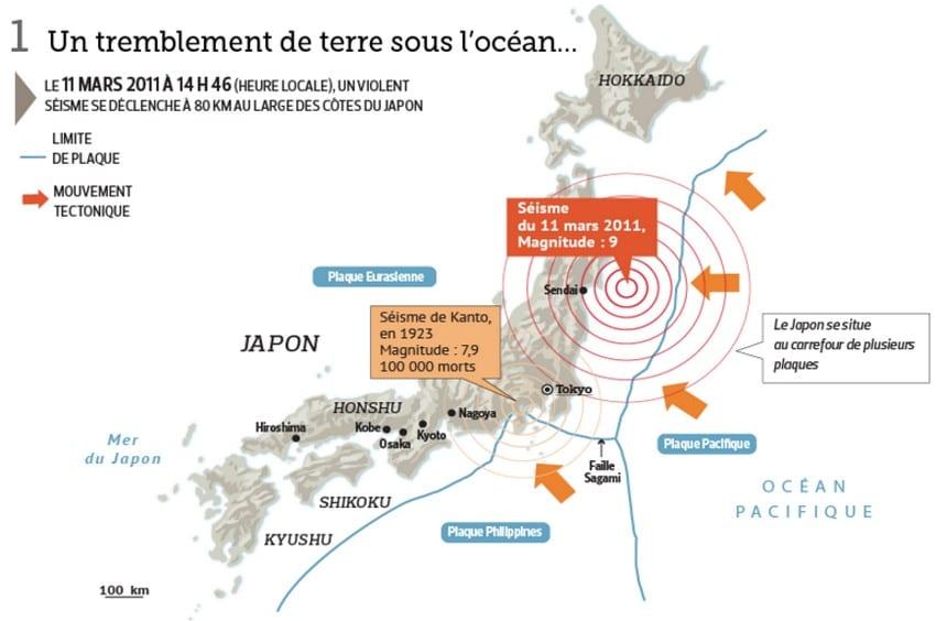 Fukushima Japon décontamination catastrophe nucléaire tsunami casatrophe séisme radiation radioactivité