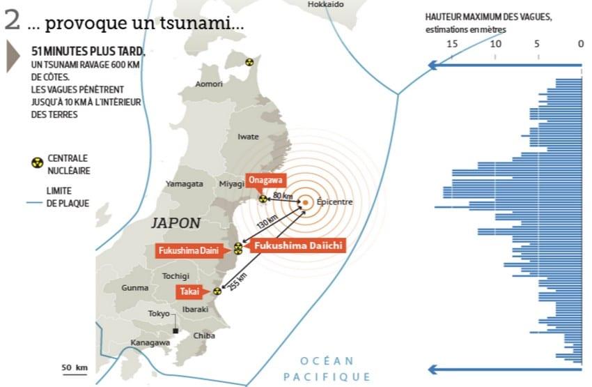 Fukushima Japon décontamination catastrophe nucléaire tsunami casatrophe radiation radioactivité