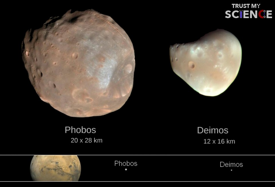 Lunes Mars phobos deimos satellite naturel