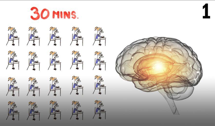 9 astuces mieux étudier apprendre vite