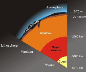 couches terrestres description centre terre