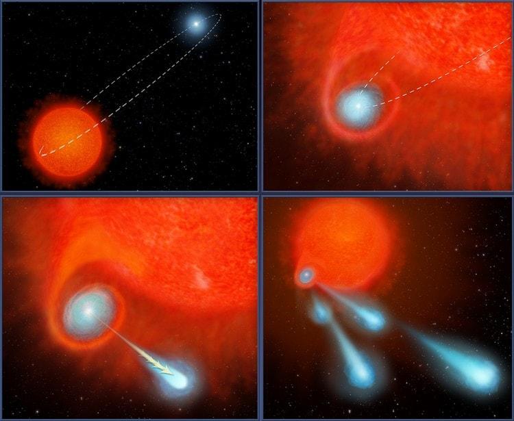 ejections boules de plasma étoiles hubble