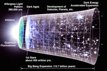 expansion univers schéma big bang