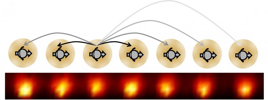 spin electronique ion crital temporel