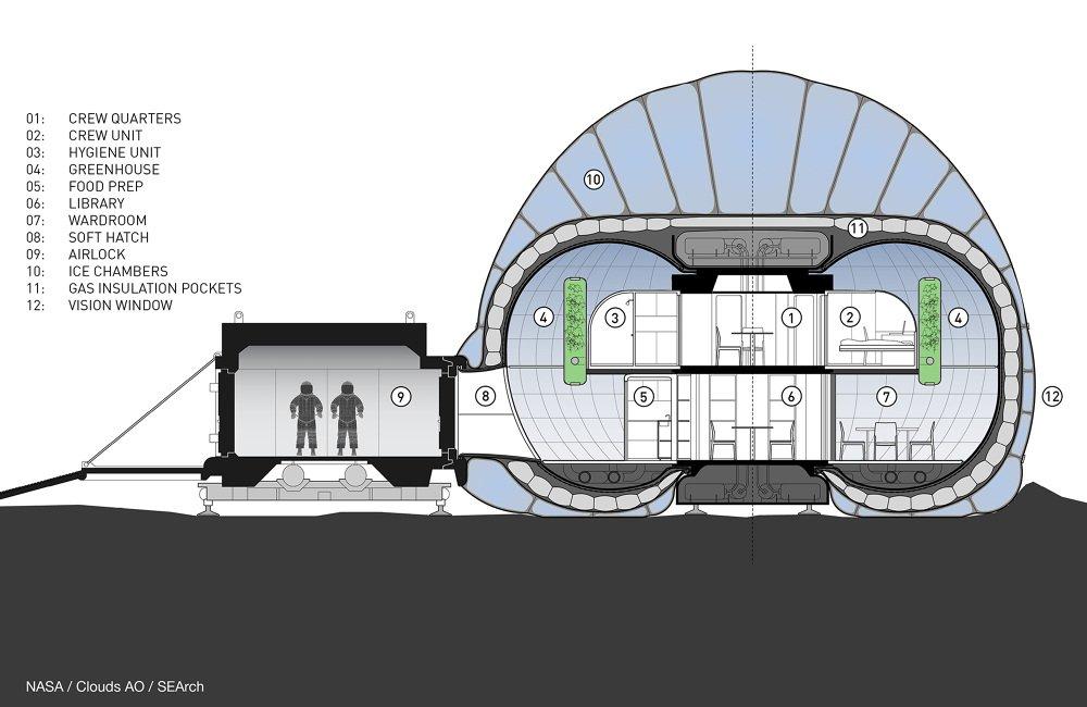 détail maison de glace concept mars