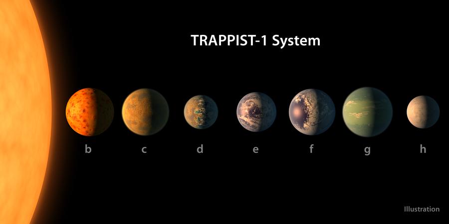 système solaire nasa découverte planète terre trappist
