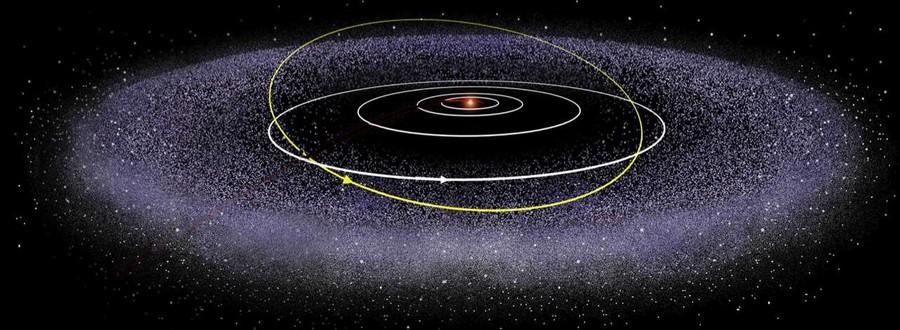 systeme solaire pluton orbite ceinture kuiper