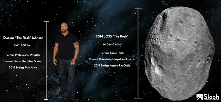 ASTEROIDe the rock