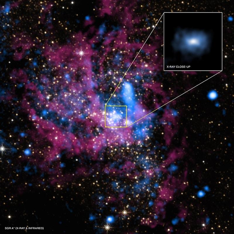 trou noir horizon des événements imagerie telescope rayon x infrarouge