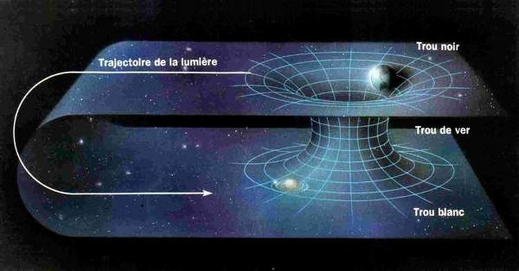 courbure espace temps trou noir blanc ver voyage interstellaire ion propulsion