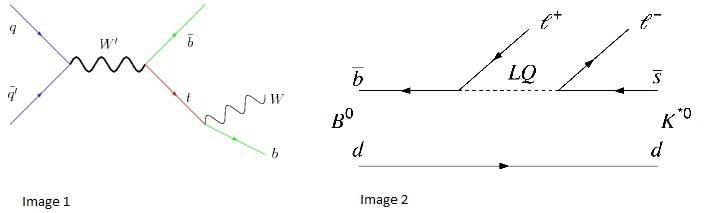 emission boson w