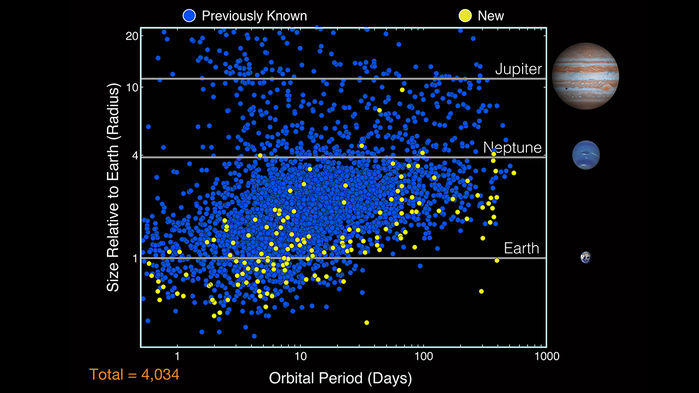 exoplanete kepler_1 planetes nasa decouverte systeme solaire stellaire univers espace