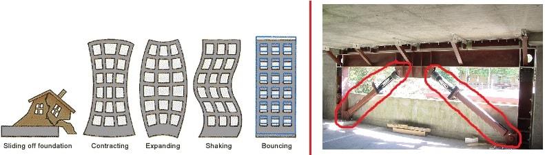 ondes sismiques effets immeuble