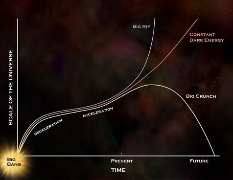 presentation differents destins univers im1