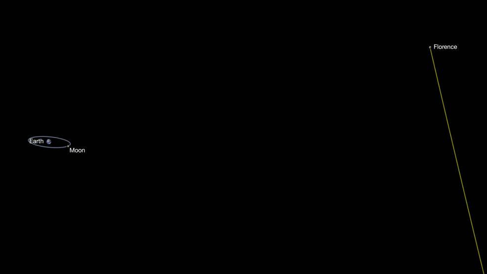 terre lune asteroide triple florence nasa