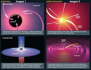 singularite gravitationnelle trou noir