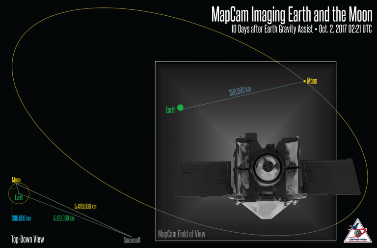 Lune terre nasa sonde osiris rex asteroide bennu