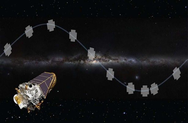 mission k2 exoplanetes