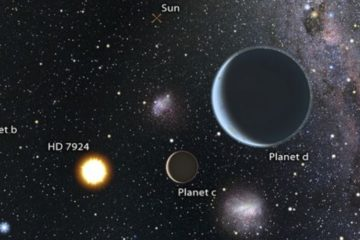 systeme exoplanetes