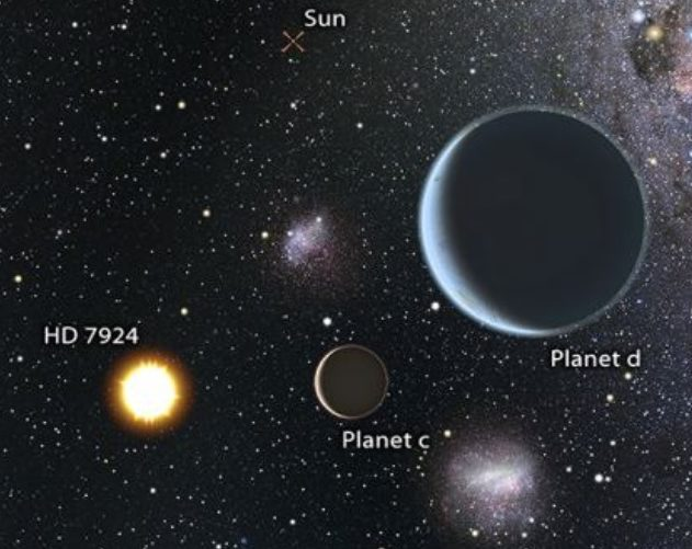 systeme exoplanetes