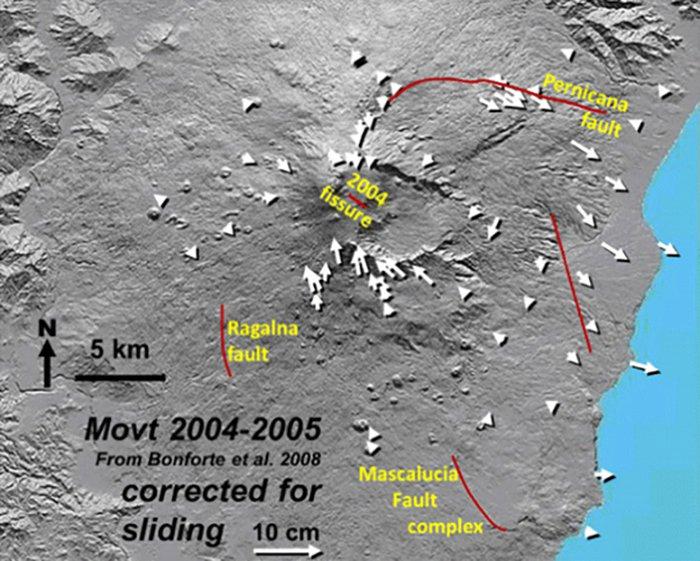 etna volcan éruption volcanique affaissement glissement terrain mer
