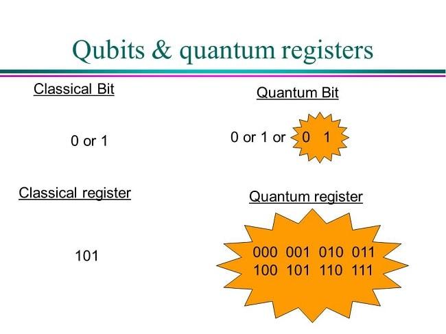 registre quantique