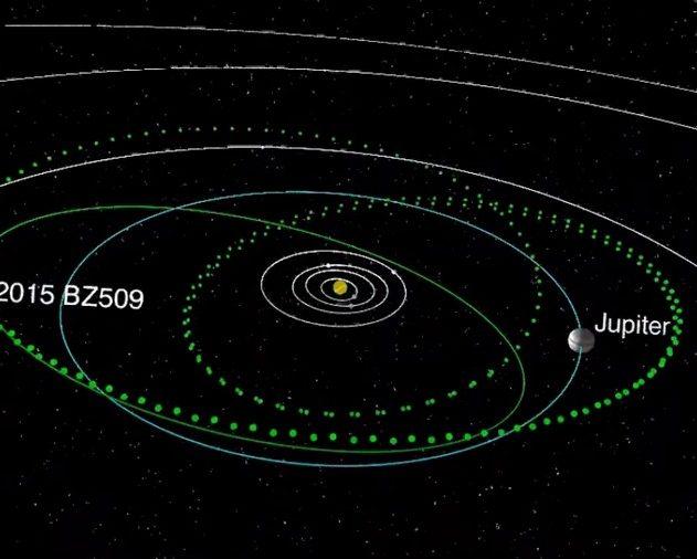 asteroide telescope trajectoire orbite coorbite jupiter retrograde systeme solaire stellaire