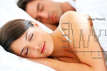 sommeil recuperation week-end