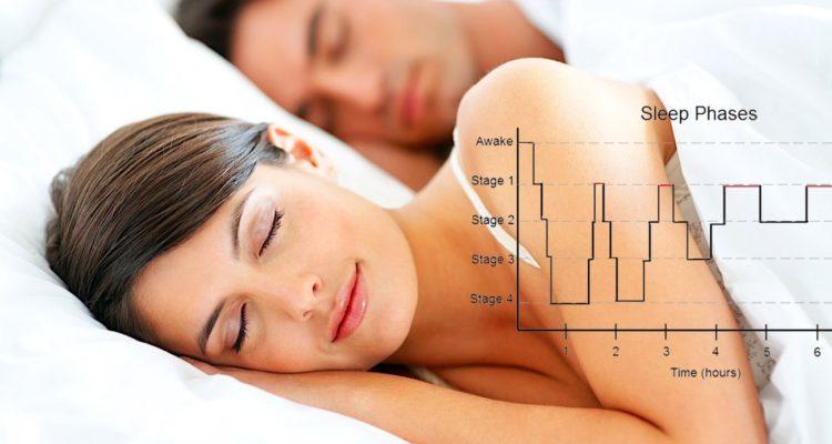 datant de dormir plus
